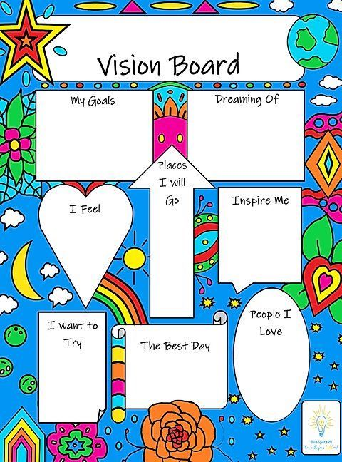 Vision Board - Self Expression - Thinkster Math