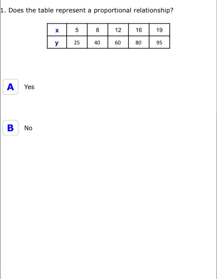 Thinkster Math CCSS Math Curriculum Canada – Proportional Worksheets