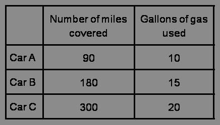 Grade Math Worksheets Printable Grade Math Worksheets Free Printable likewise Sixth grade math worksheets   free   printable   K5 Learning also 5th Grade Math Worksheets Printable   Mychaume further Math Worksheets   Dynamically Created Math Worksheets as well Printable math practice worksheets for 6th grade   Download them or besides Grade 5th Grade Place Value Worksheets 6th Grade Math Practice further 6th Grade Social Stus Worksheets Ga Social Stus Georgia P0LX8 furthermore 6th Grade  mon Core Math Worksheets Pdf  Math Worksheets 6th Grade as well Istep Practice Worksheets 10th Grade Beautiful 7th Grade Math likewise 7th Grade Math Review Worksheets furthermore 6th Grade Istep Practice Worksheets     topsimages further Math Worksheets   Thinkster Math moreover Math Practice For 6th Grade Worksheets Inspirational Your 308×398 also Grade 6 Maths Worksheets With Answers Pdf 6th Math Printable And The additionally 6th Grade Math Worksheets likewise Order of Operations Worksheets   Order of Operations Worksheets for. on 6th grade math practice worksheets